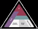 Aiops | Mlops | Data Analytics Companies | Isima