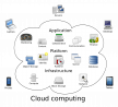 Free Workshop for Cloud Computing