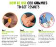 How should utilize Of Green Health CBD Gummies?