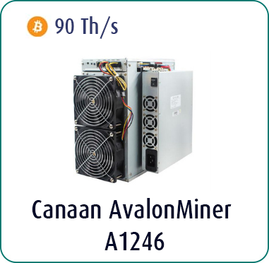 Canaan AvalonMiner A1246 90TH/s